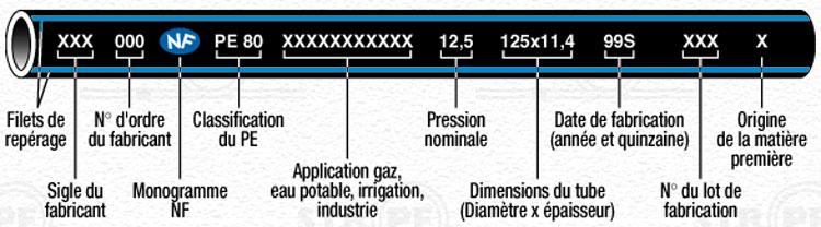 Ultra Tube polyéthylène | Brico-plomberie.com CQ-75